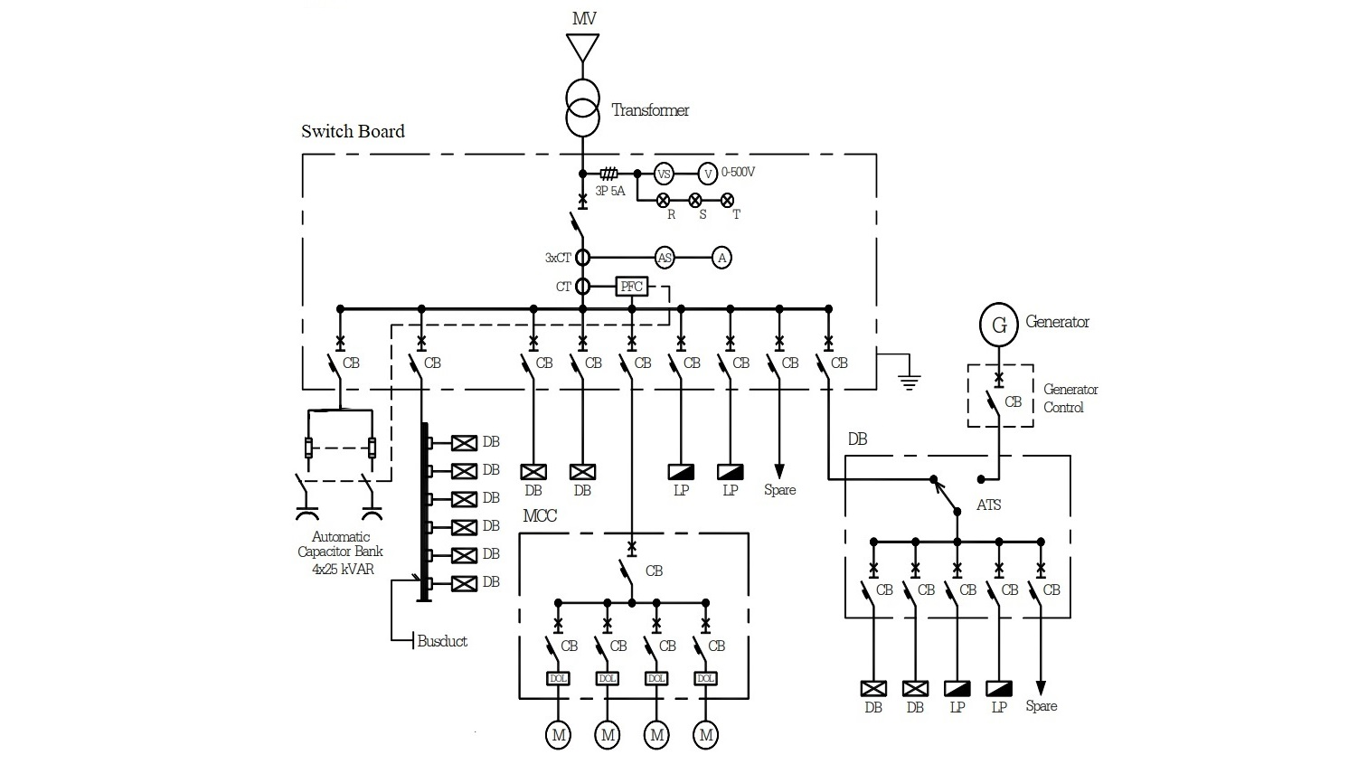 switchboard single line diagram