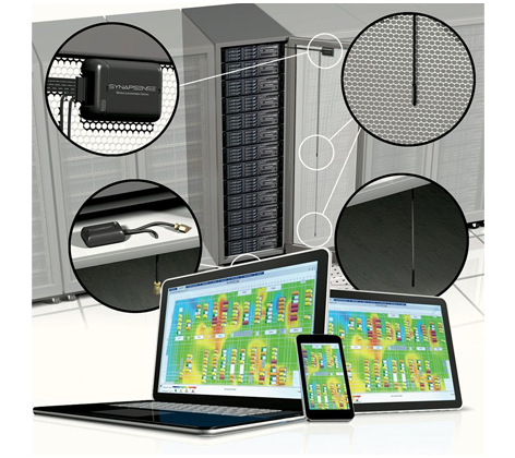 Software & Software Accessories
